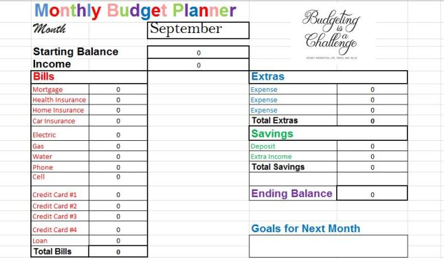 Free Resources Budgeting Is A Challenge