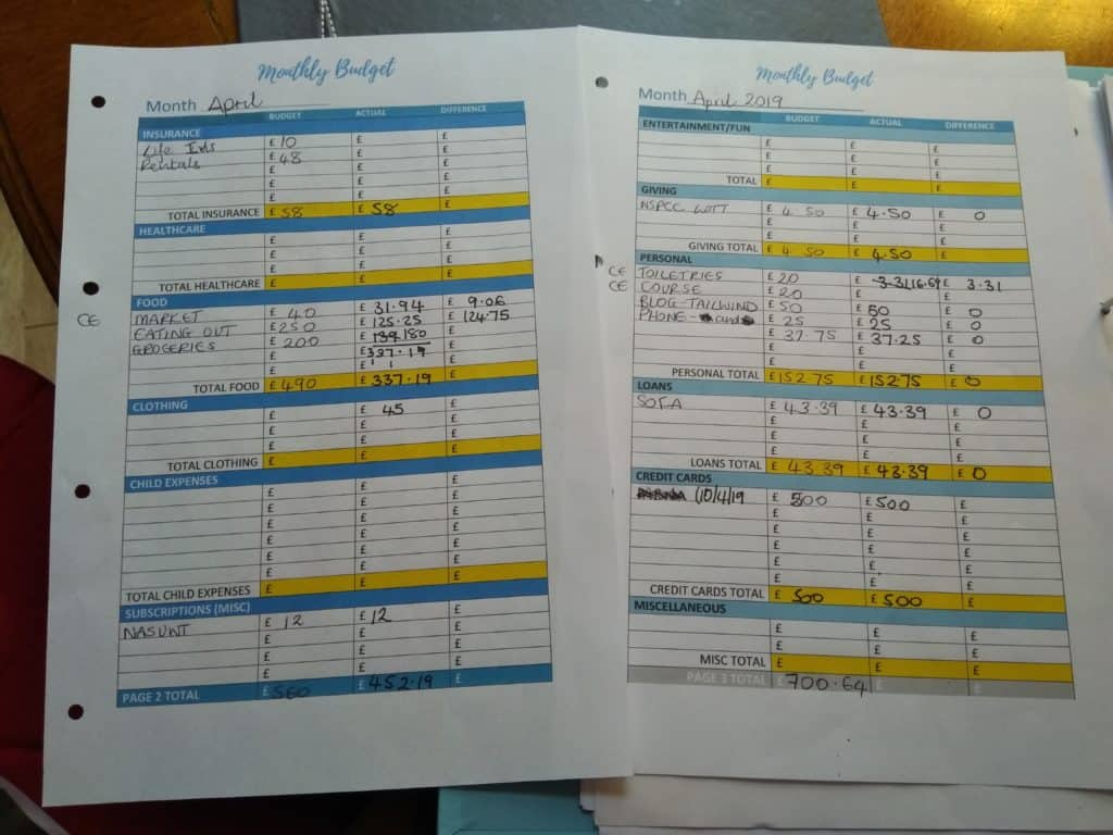 Are you looking for clear examples of monthly household budgeting? Read my budget recap on April 2019 and where I spent and saved money. #savemoney #budget #budgetsheets #budgeting