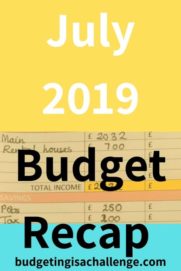 Budget planner sheet in background July 2019