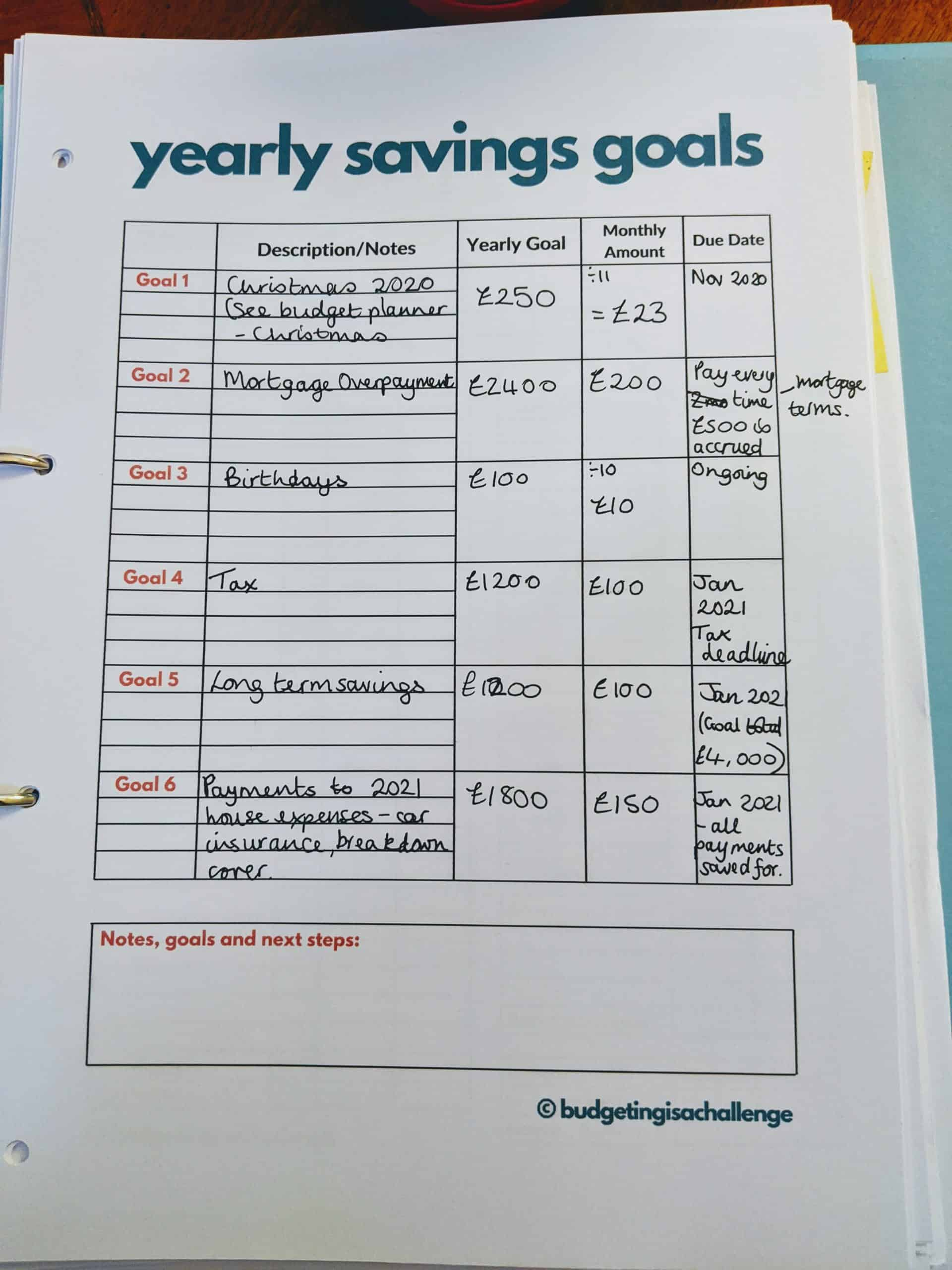 Organise your sinking funds and savings goals with a yearly savings planner sheet #sinkingfunds #savingsgoals #savemoney #budgeting #sinkfunds