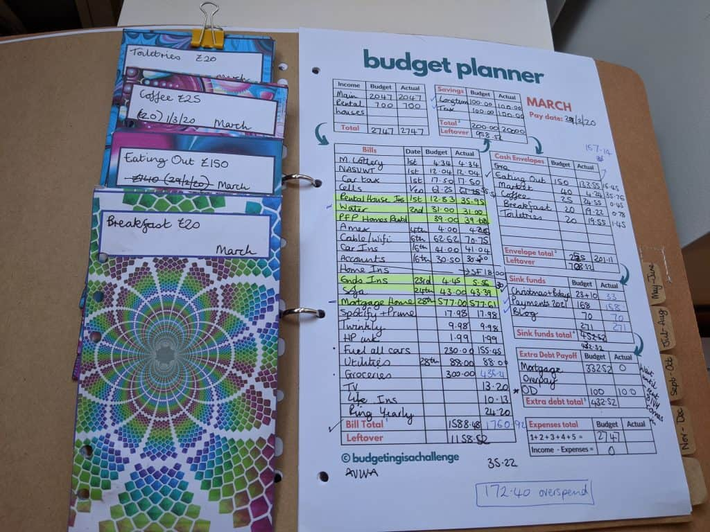 Share with me my budget highs and lows and adjusting to cashless spending due to Corona virus #budgeting #budgetsheet #monthlybudget #personalfinanceforwomen