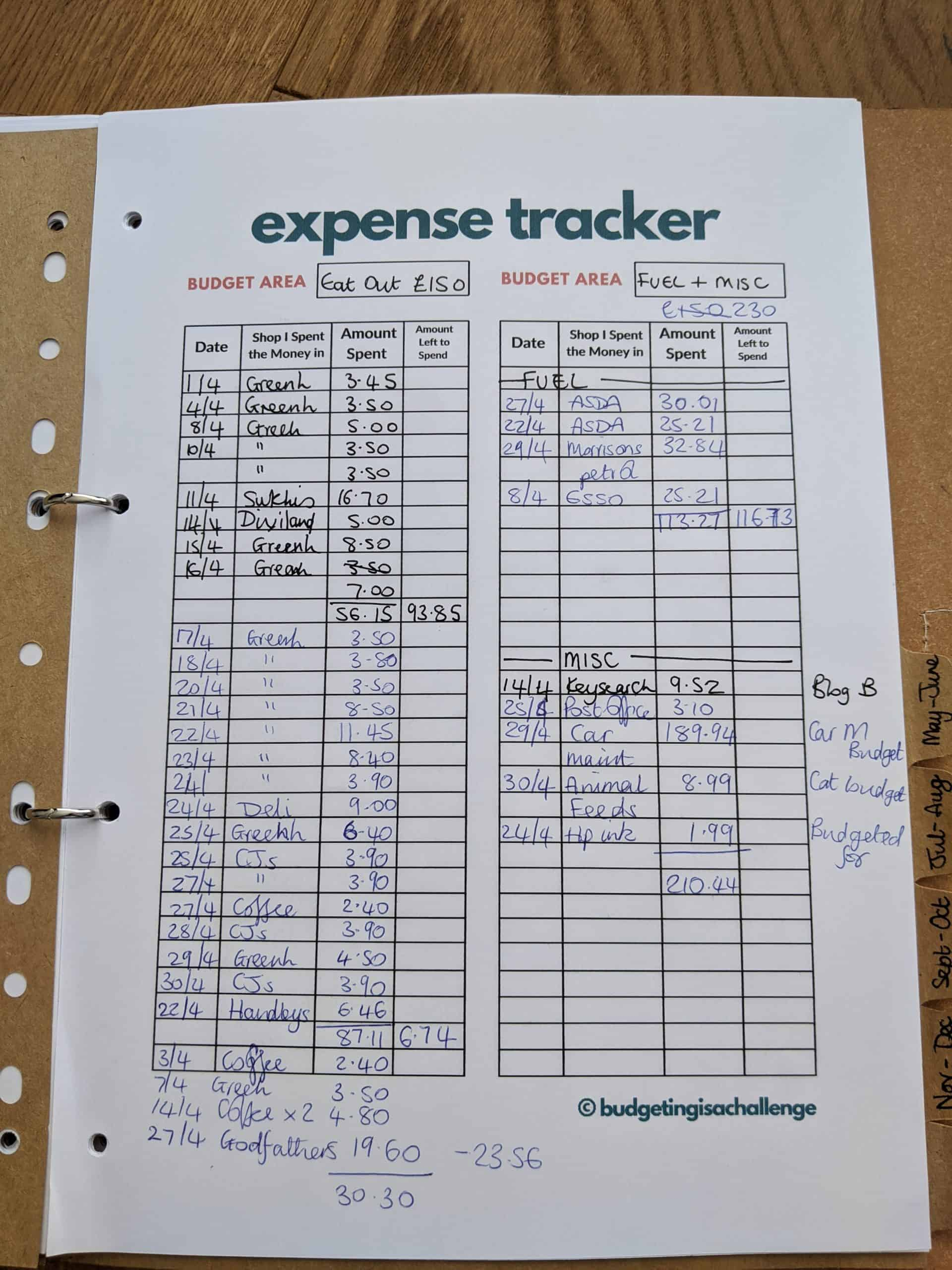 I use an expense tracker to track my general spending on fuel, eating out and miscellaneous spending.