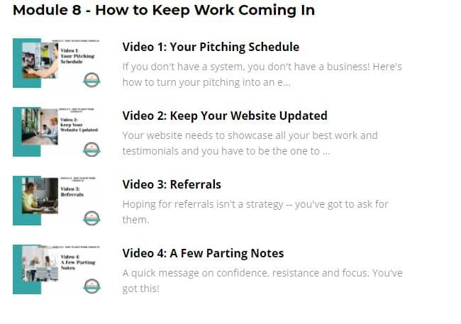 fired up freelance module 8 details